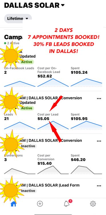 Dallas Solar Leads Under $6.00